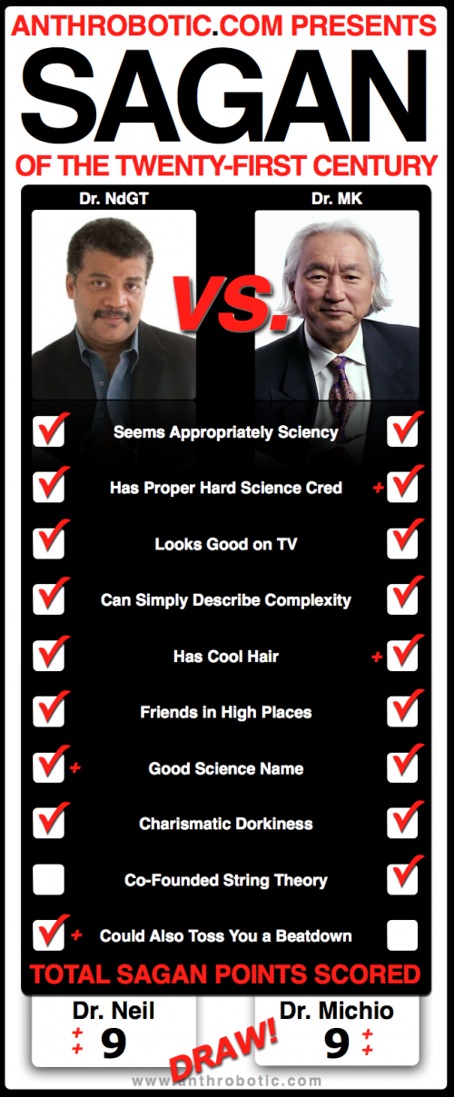 Who Will be the 21st Century Sagan? Michio Kaku vs. Neil deGrasse Tyson: FIGHT!